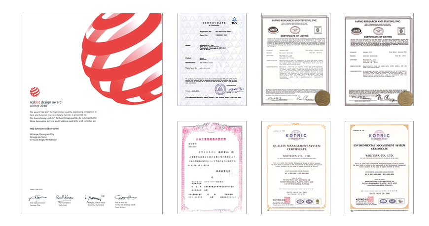 CERTIFICATION 証明書